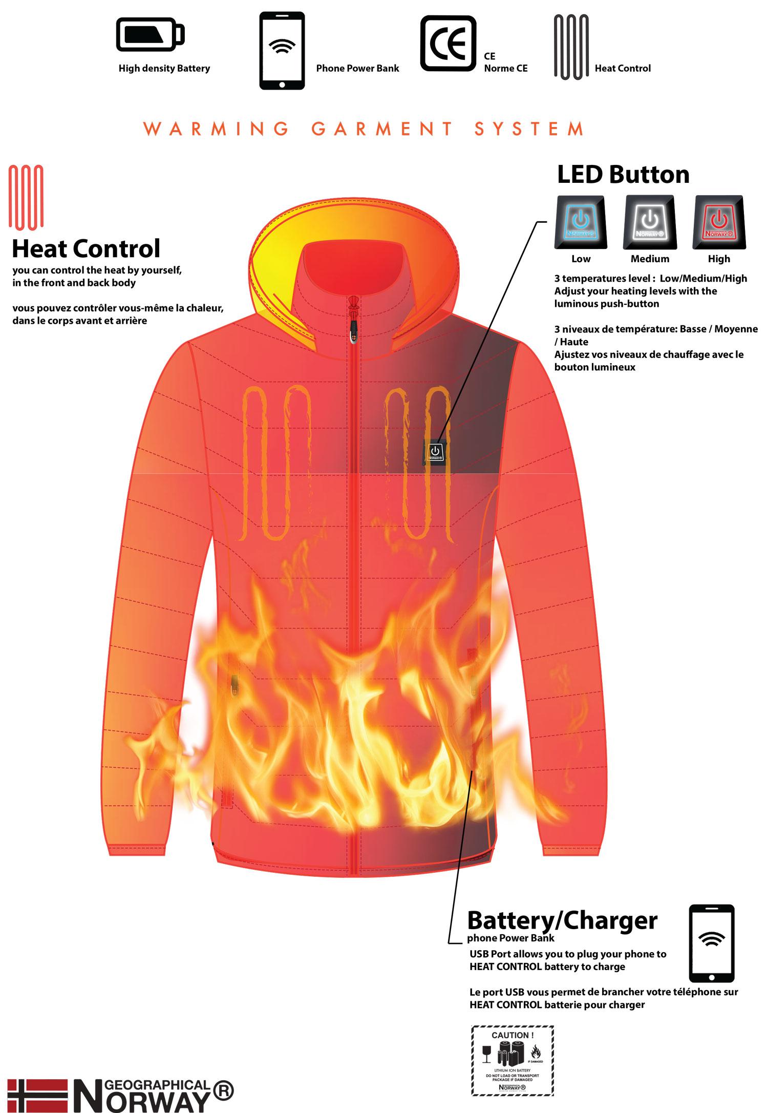 mmoutdoor, varm vinterjakke, jakke med varme, Geographical Norway