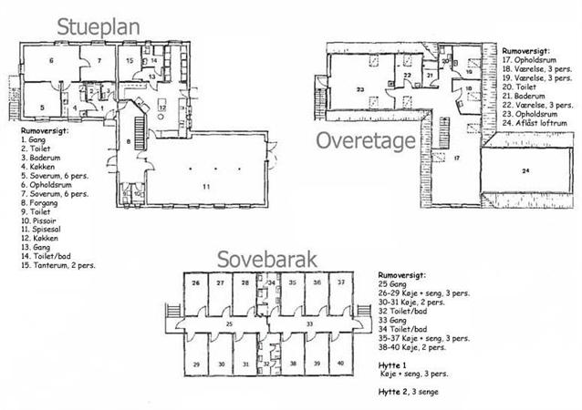 60 personer i 20 soverum. Sommerhus, feriehus, lejrskole, feriebolig i Vestjylland, Bækmarksbro.